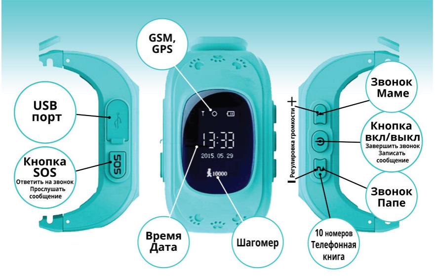 Кнопки управления часов Wonlex