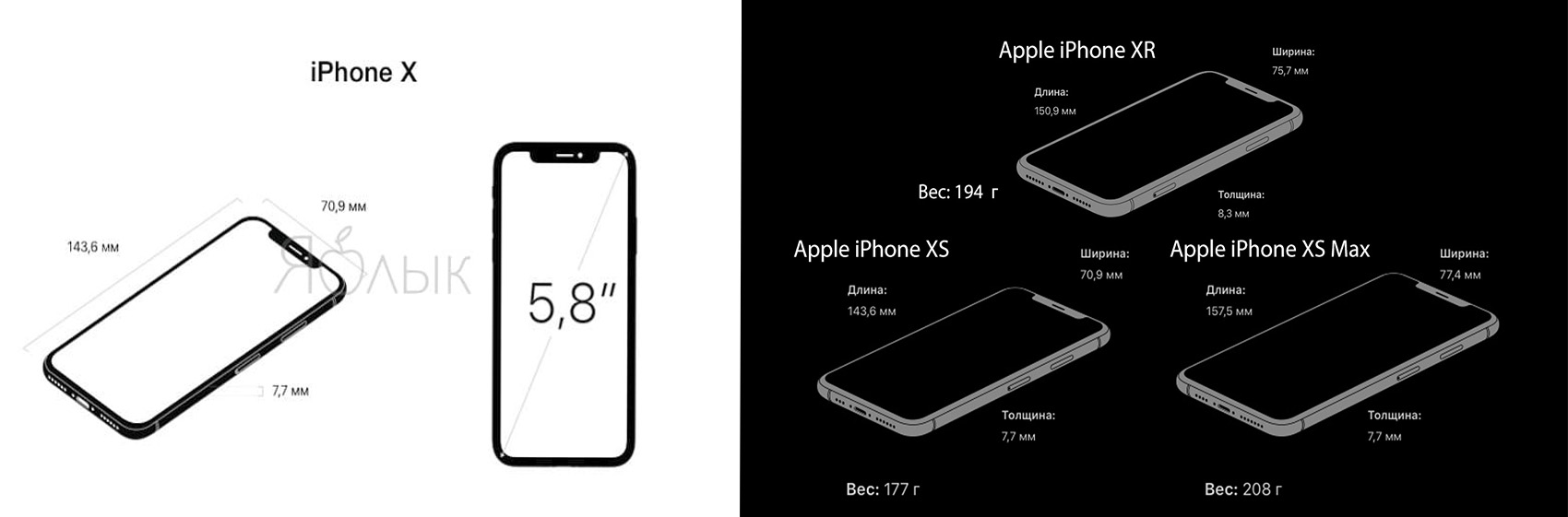 Подходят ли чехлы от iPhone X к iPhone XR